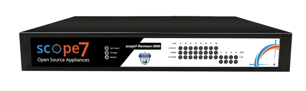 scope7-flexiwan-3000
